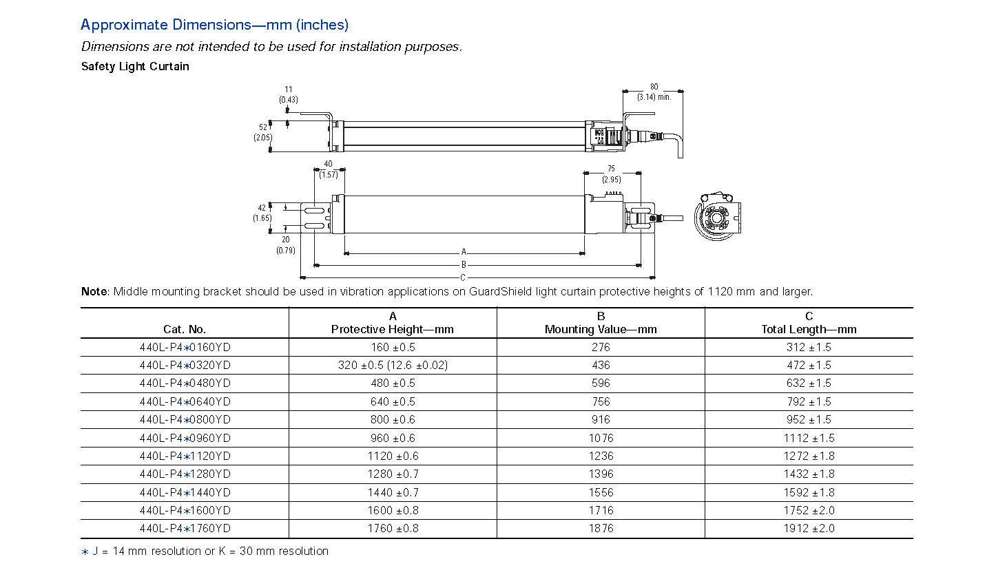 Guardshield safety light curtain res 30mm pt ht 1440mm 72 beams wiring diagram product overview asfbconference2016 Images