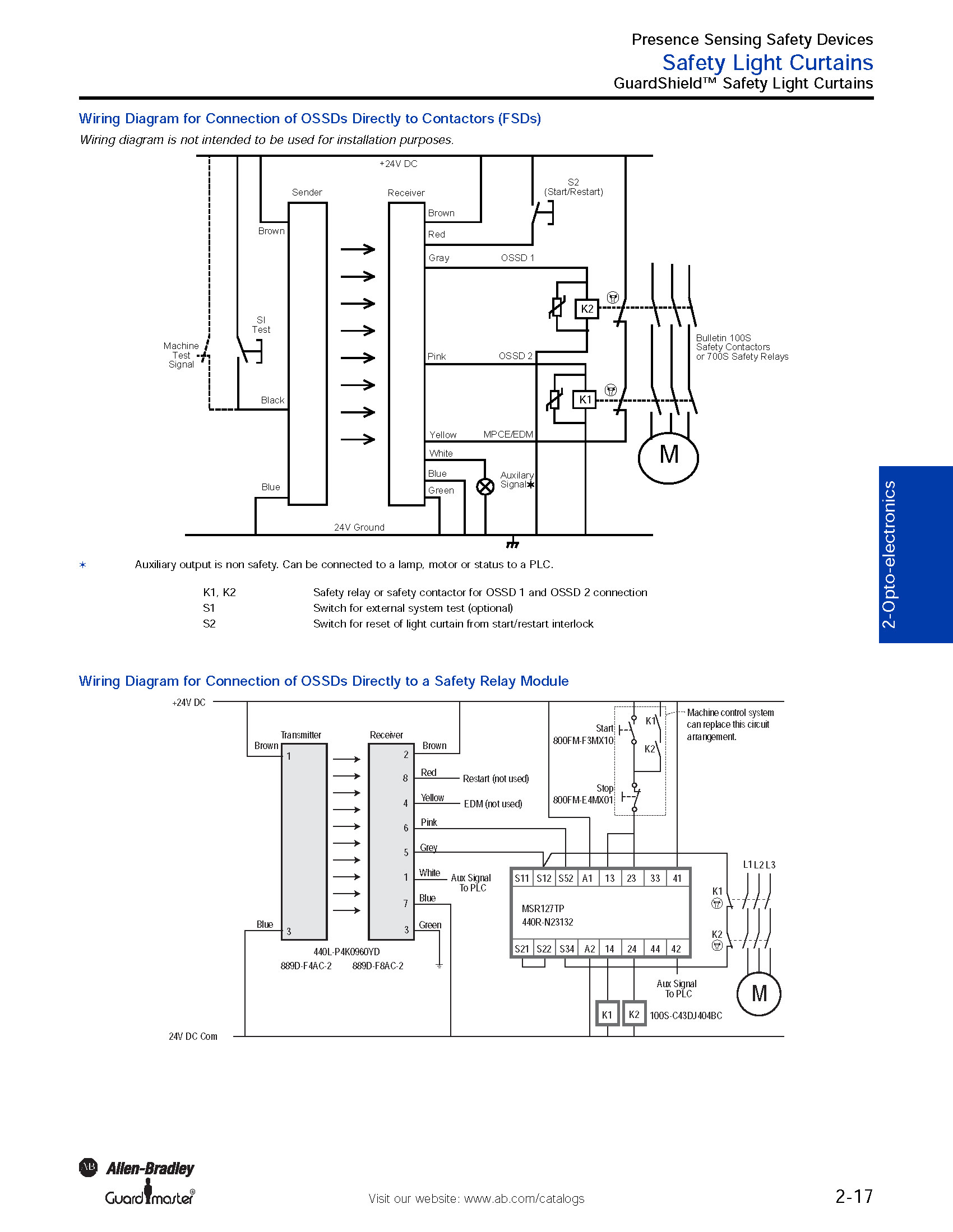 Vfd Motor Wiring Diagram Engine Diagram And Wiring Diagram