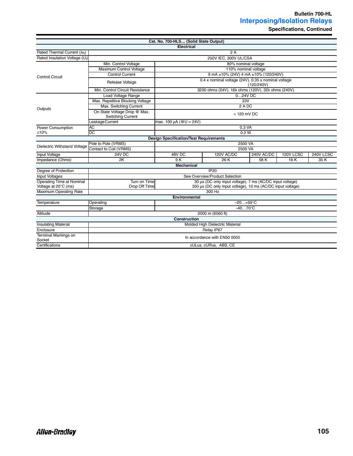 700 Hl Electromechanical Relay Output Spdt 1 C O W Screw Datasheet Pdf Short Circuit Ratings Data Sheet